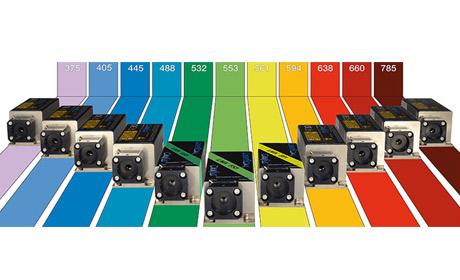 縦モード単一/波長安定化/狭帯域/モードホップフリー  Oxxius DPSSレーザー 周波数安定化半導体レーザー