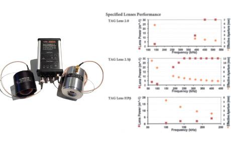 TAG Lens2.5-OC