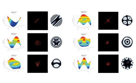 ディフォーマブルレンズ/ミラー/シャックハルトマンセンサー  Dynamic optics 透過型アダプティブレンズ