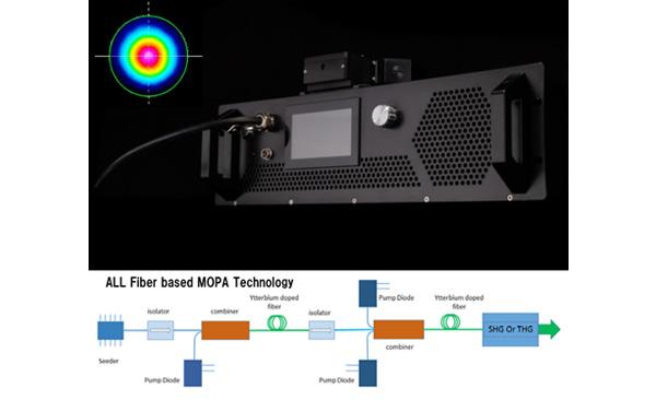 最高性能の可視光域CWファイバーレーザー