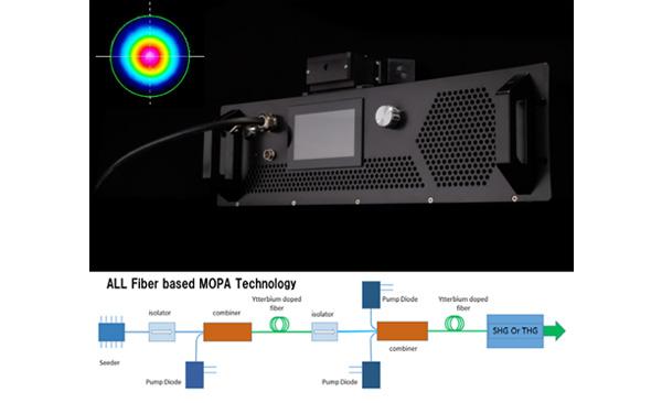 最高性能の近赤外域CWファイバーレーザー