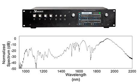 光コムシステム Vescent 光周波数コムシステム