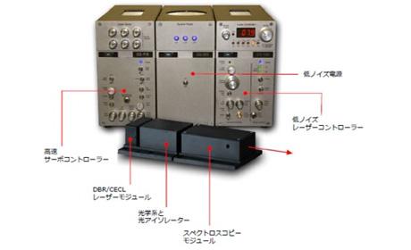 レーザー制御エレクトロニクス Vescent 周波数安定化エレクトロニクス(デモ機あり)